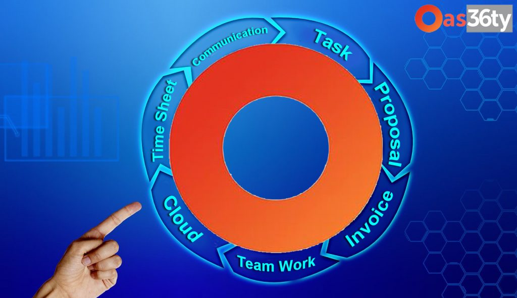 benefits-of-business-process-automation-software-provider-in-Delhi
